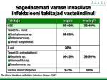 sagedasemad varase invasiivse infektsiooni tekitajad vasts ndinul