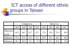 ict access of different ethnic groups in taiwan