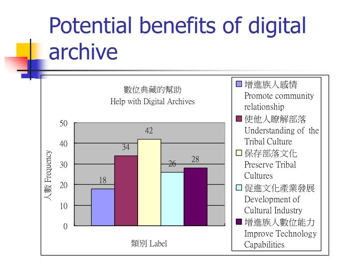 Potential benefits of digital archive