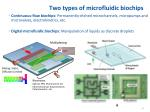 two types of microfluidic biochips