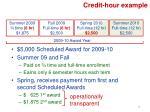 credit hour example