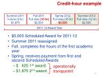 credit hour example2