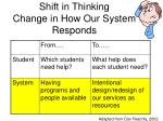 shift in thinking change in how our system responds1