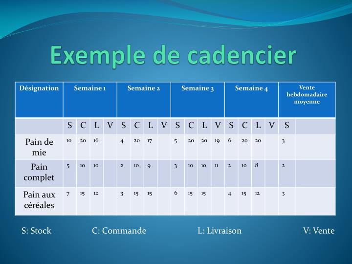 ppt - les bases d u2019 excel powerpoint presentation