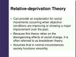 relative deprivation theory