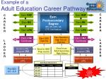 example of a adult education career pathway