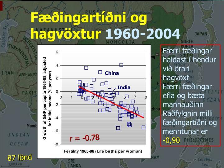 Fæðingartíðni og hagvöxtur