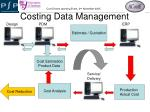 costing data management
