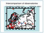 intercomparison of observatories