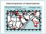 intercomparison of observatories4