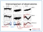 intercomparison of observatories6