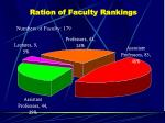 ration of faculty rankings