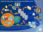 expected situation electronic documents flow