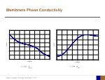 membrane phase conductivity