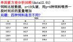 data12 01 n 19 p 4