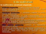 4 az audit elvei