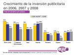 crecimiento de la inversi n publicitaria en 2006 2007 y 2008