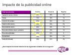 impacto de la publicidad online
