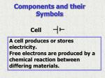 components and their symbols1