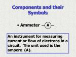 components and their symbols5