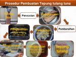 prosedur pembuatan tepung tulang tuna