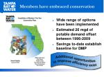 members have embraced conservation