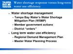 water shortage response versus long term water use efficiency