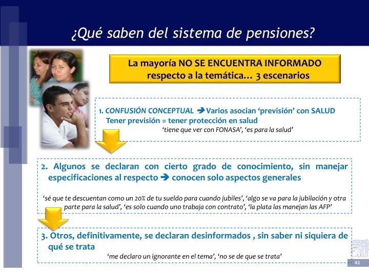 ¿Qué saben del sistema de pensiones?