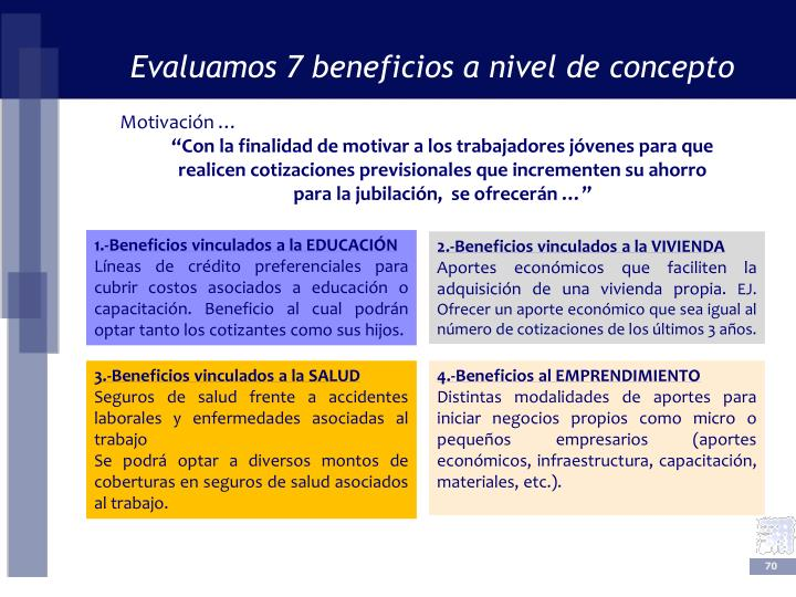 Evaluamos 7 beneficios a nivel de concepto