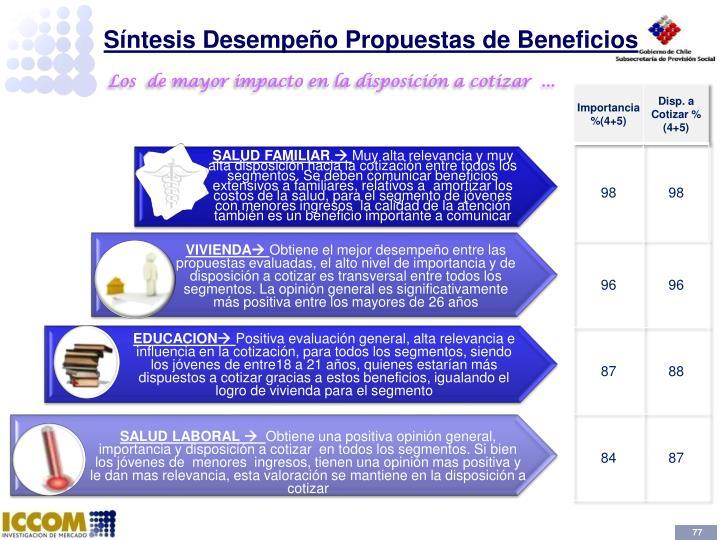 Síntesis Desempeño Propuestas de Beneficios