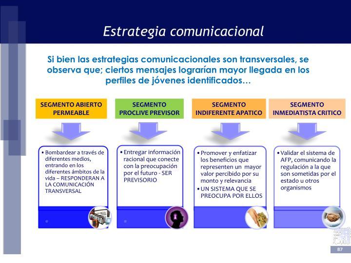 Estrategia comunicacional