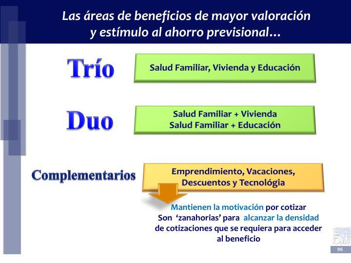 Las áreas de beneficios de mayor valoración