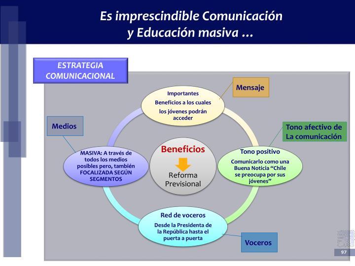 Es imprescindible Comunicación