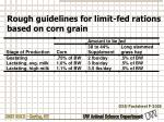 rough guidelines for limit fed rations based on corn grain