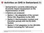 activities on ghs in switzerland 1