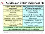 activities on ghs in switzerland 4