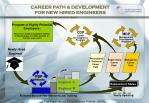 career path development for new hired engineers
