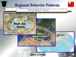 regional behavior patterns
