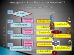 road map 1 2553