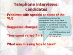 telephone interviews candidates