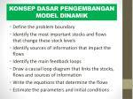 konsep dasar pengembangan model dinamik
