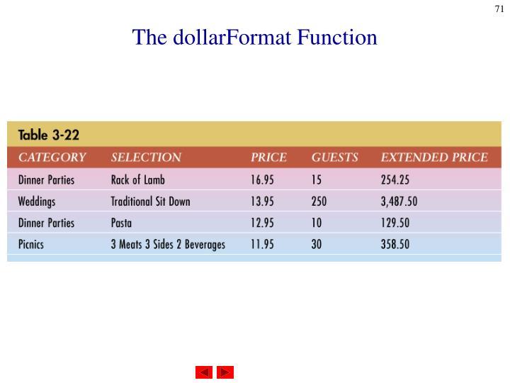 The dollarFormat Function