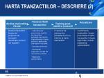 harta tranzactiilor descriere 2