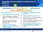 mecanismul privind schimburile internationale de bunuri 10 non transfer