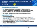 mecanismul privind schimburile internationale de bunuri 5 lic si aic 3