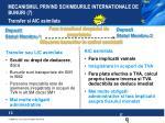 mecanismul privind schimburile internationale de bunuri 7 transfer si aic asimilata