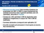 mecanismul privind schimburile internationale de bunuri 8 transfer si aic asimilata 2