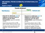 mecanismul privind schimburile internationale de bunuri export si import