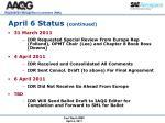 april 6 status continued