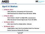 april 6 status